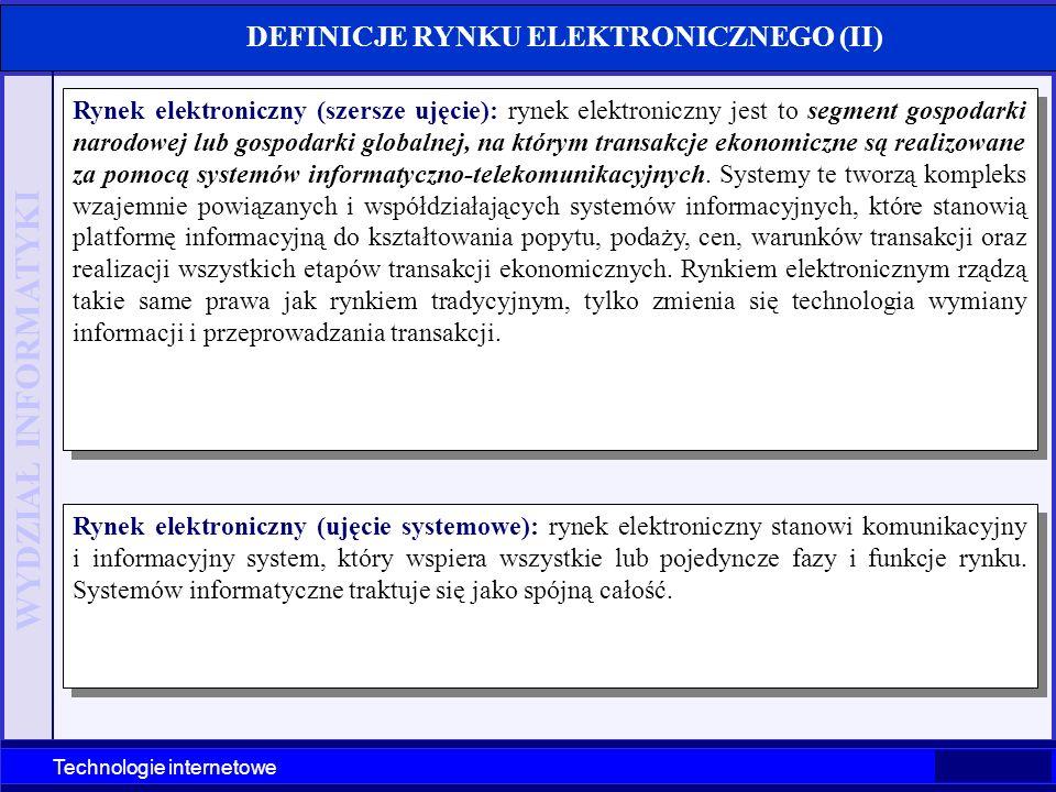 DEFINICJE RYNKU ELEKTRONICZNEGO (II)