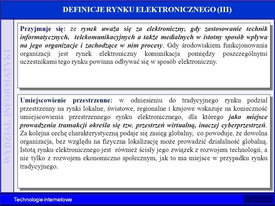 DEFINICJE RYNKU ELEKTRONICZNEGO (III)