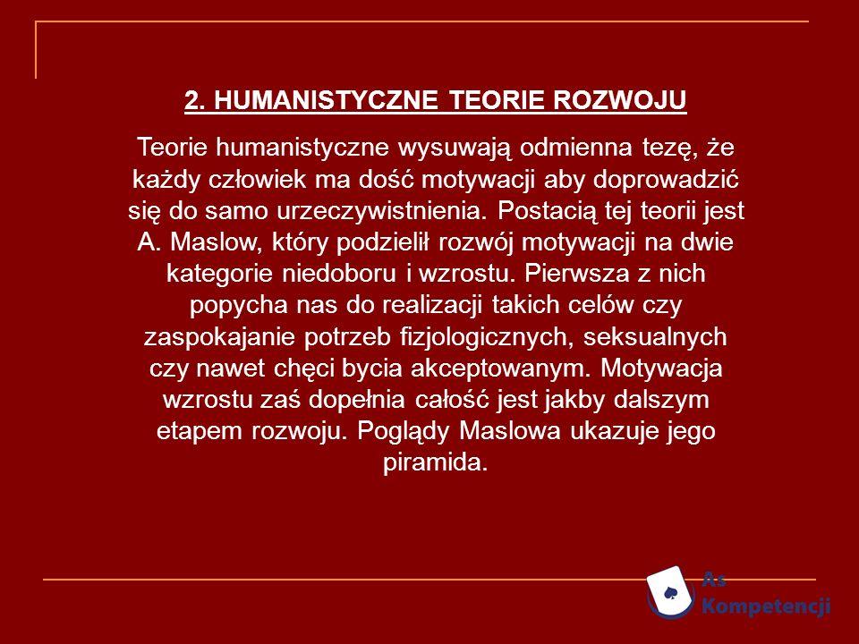 2. HUMANISTYCZNE TEORIE ROZWOJU