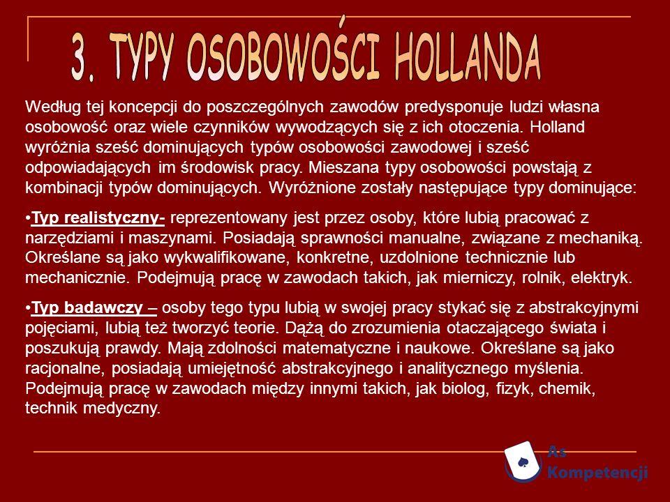 3. TYPY OSOBOWOŚCI HOLLANDA