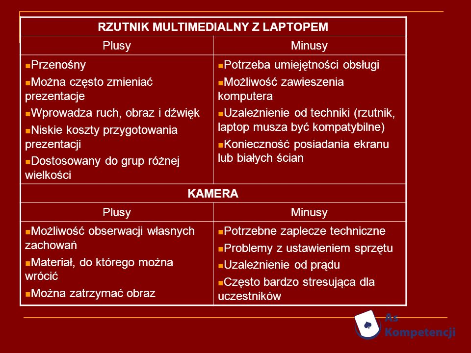 RZUTNIK MULTIMEDIALNY Z LAPTOPEM