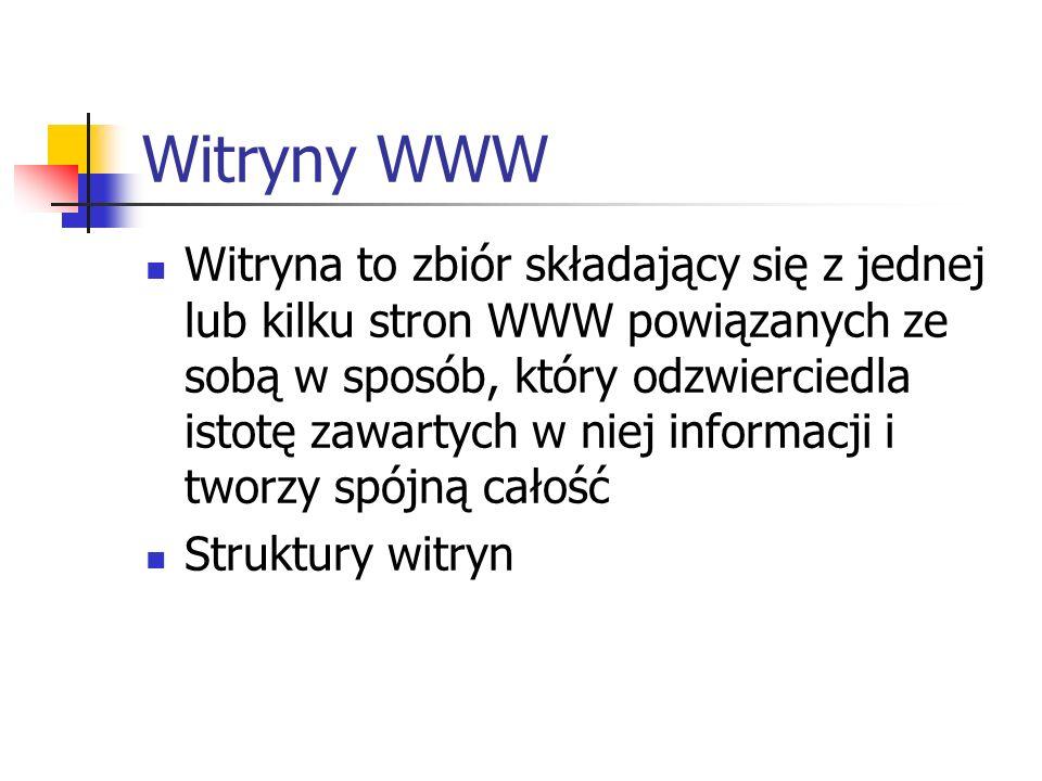 Witryny WWW