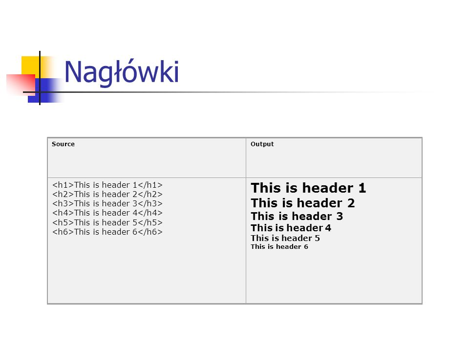 Nagłówki This is header 1 This is header 2 This is header 3