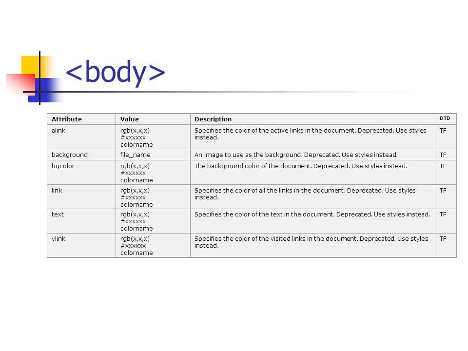 <body> Attribute Value Description alink