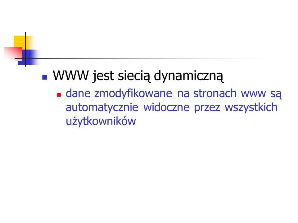 WWW jest siecią dynamiczną