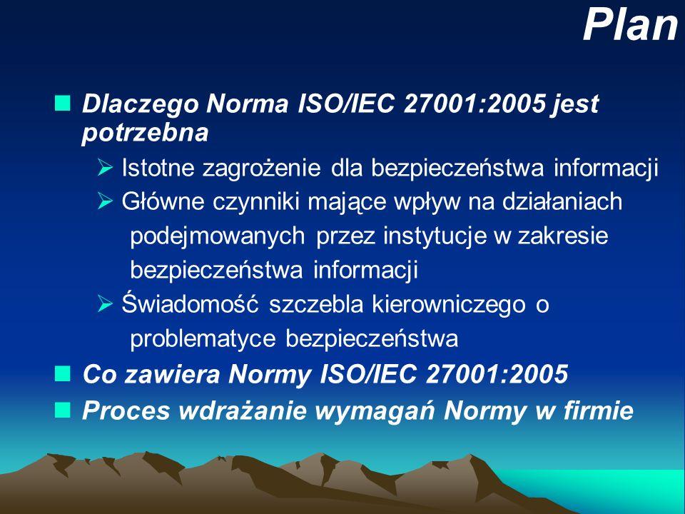 Plan Dlaczego Norma ISO/IEC 27001:2005 jest potrzebna