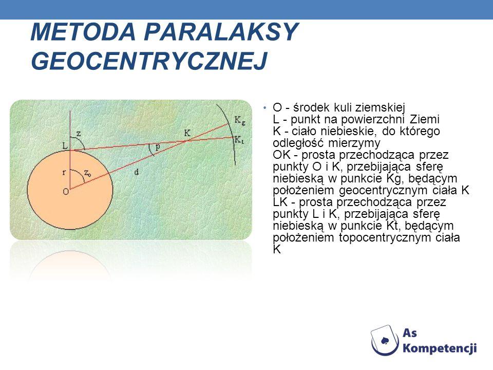 METODA PARALAKSY GEOCENTRYCZNEJ