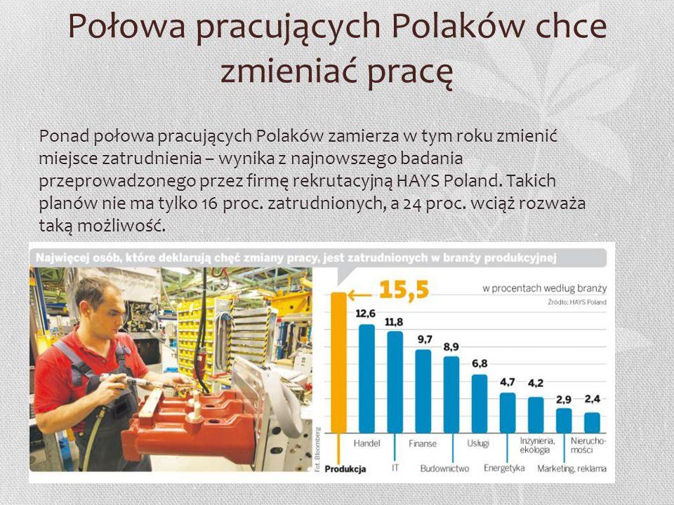 Połowa pracujących Polaków chce zmieniać pracę