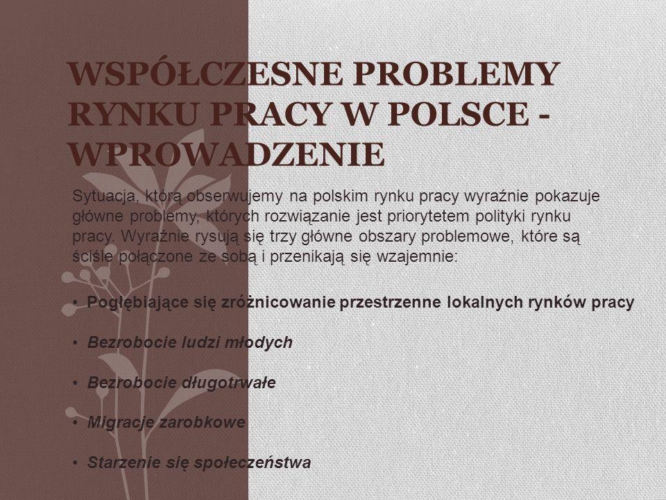 Współczesne problemy rynku pracy w Polsce - wprowadzenie