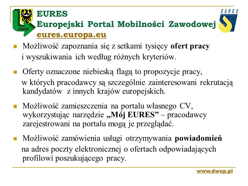 EURES Europejski Portal Mobilności Zawodowej eures.europa.eu