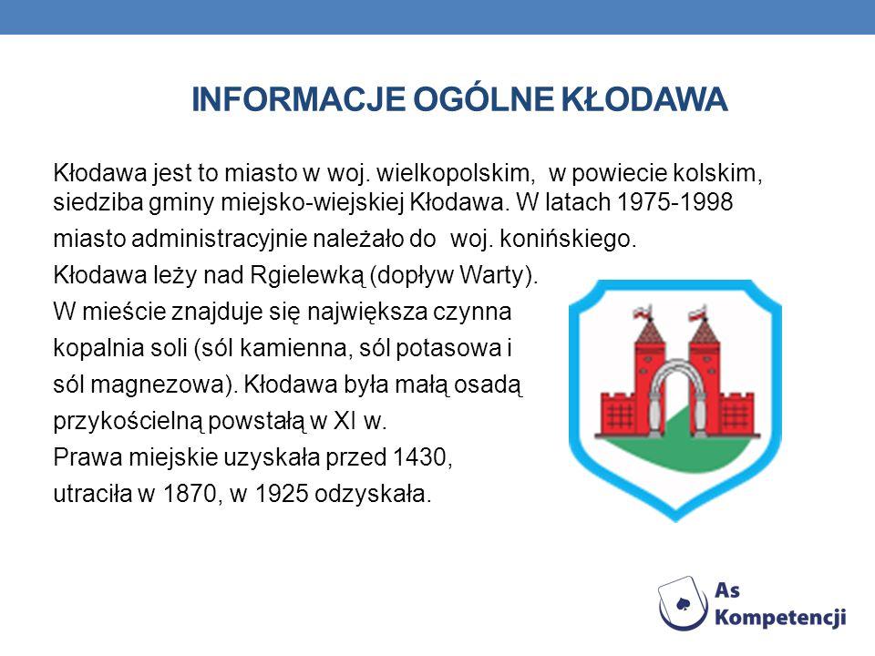 Informacje ogólne Kłodawa