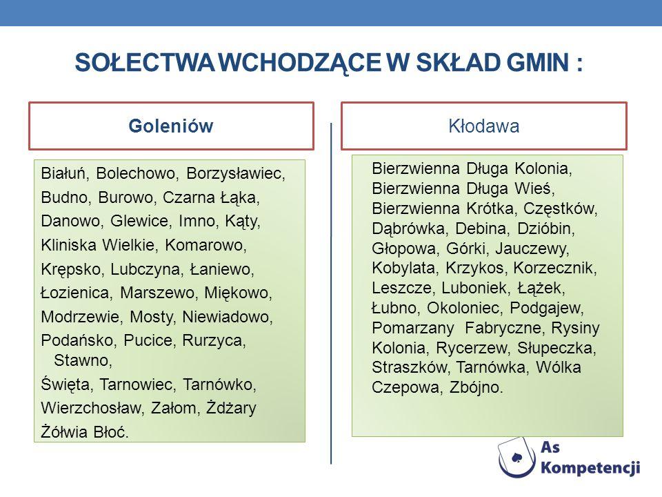 Sołectwa wchodzące w skład gmin :