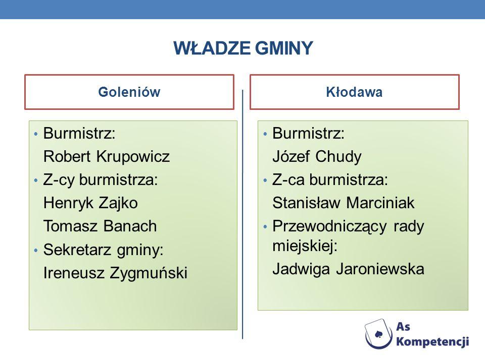 Władze gminy Burmistrz: Robert Krupowicz Z-cy burmistrza: Henryk Zajko