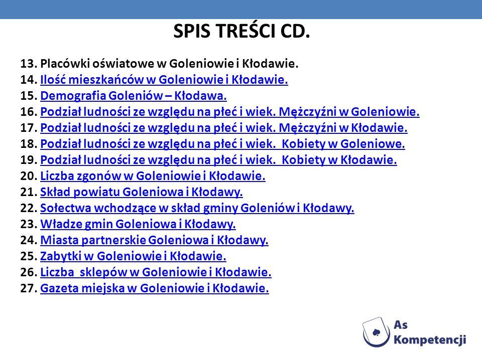 SPIS TREŚCI CD. 13. Placówki oświatowe w Goleniowie i Kłodawie.