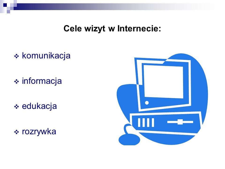 Cele wizyt w Internecie: