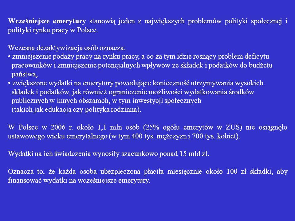 Wcześniejsze emerytury stanowią jeden z największych problemów polityki społecznej i polityki rynku pracy w Polsce.