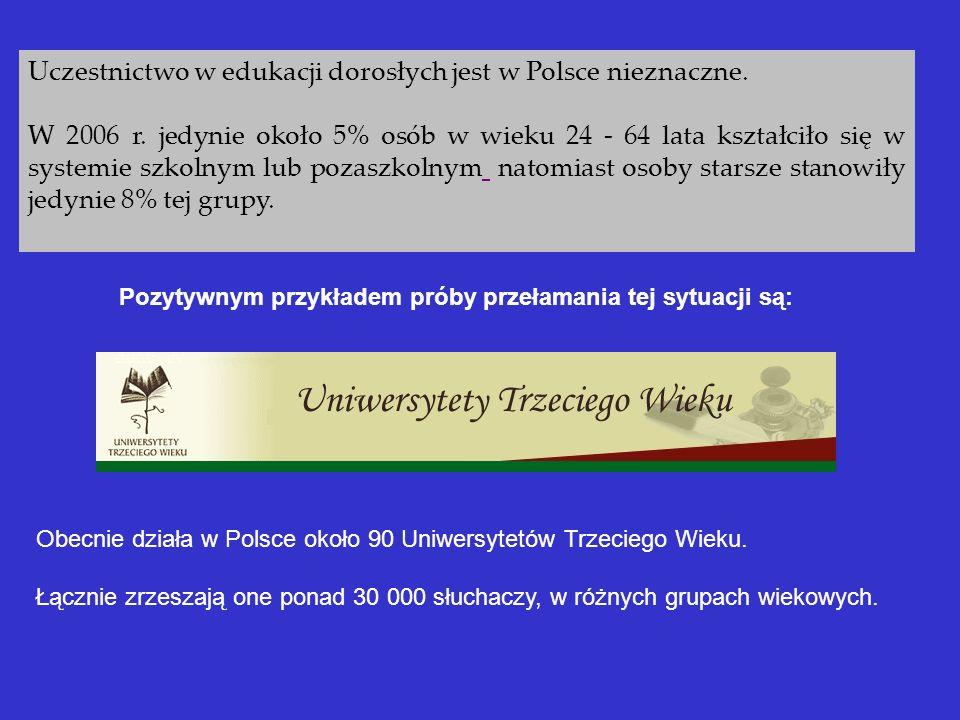 Uczestnictwo w edukacji dorosłych jest w Polsce nieznaczne.