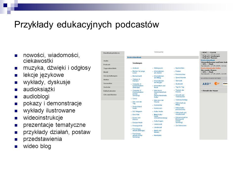 Przykłady edukacyjnych podcastów