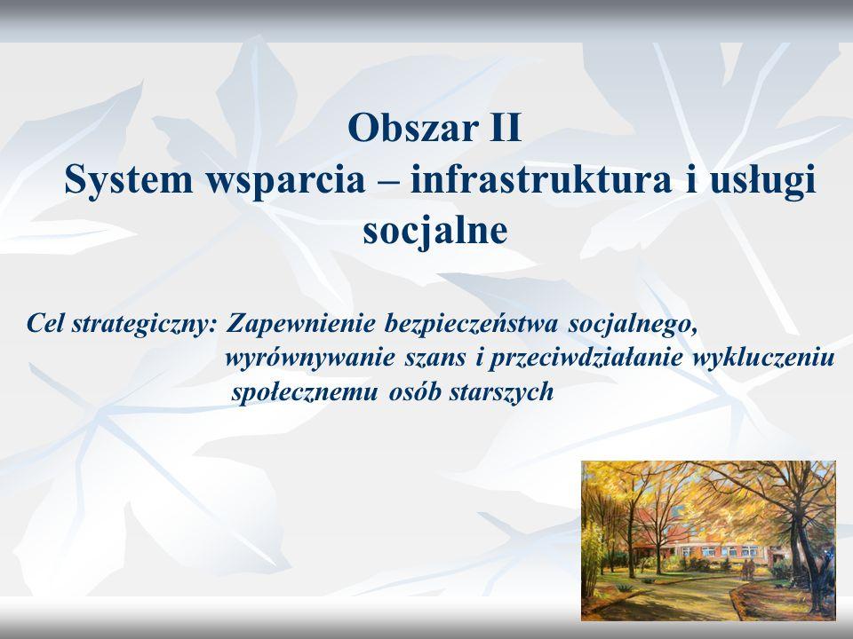 System wsparcia – infrastruktura i usługi socjalne