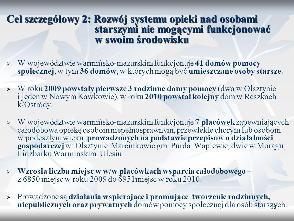 Cel szczegółowy 2: Rozwój systemu opieki nad osobami