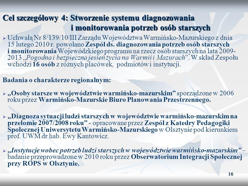 Cel szczegółowy 4: Stworzenie systemu diagnozowania