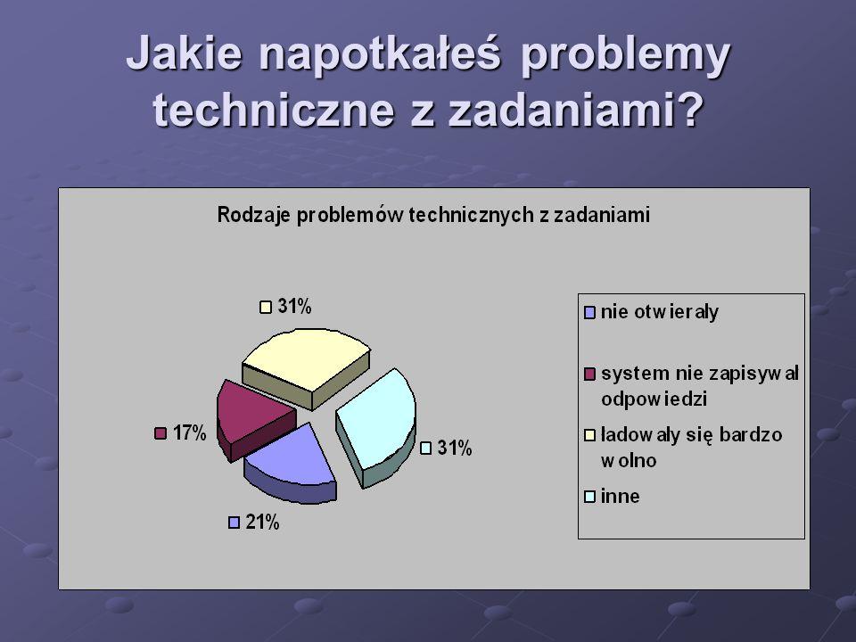 Jakie napotkałeś problemy techniczne z zadaniami