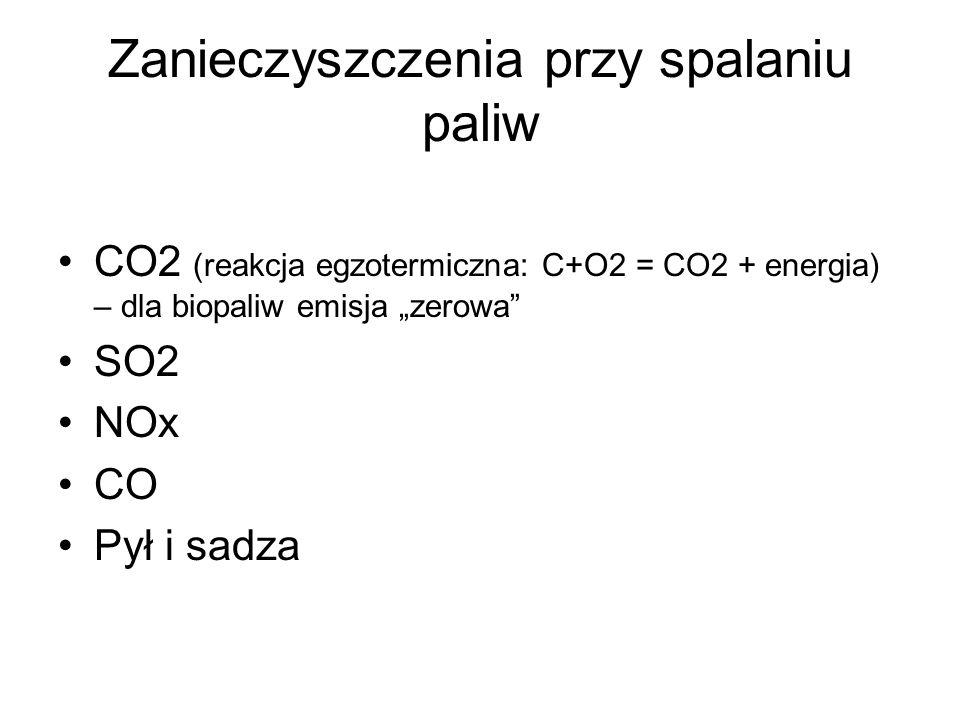 Zanieczyszczenia przy spalaniu paliw