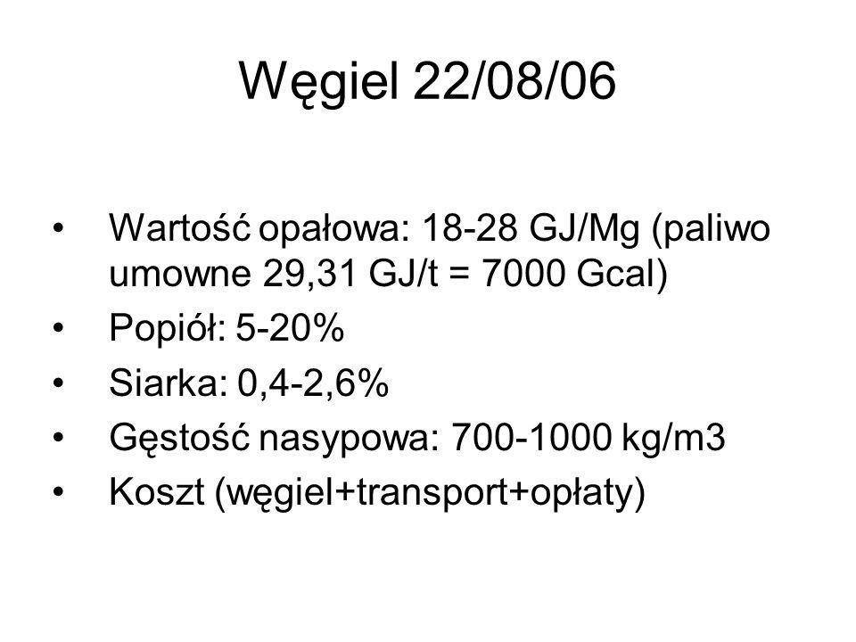 Węgiel 22/08/06 Wartość opałowa: 18-28 GJ/Mg (paliwo umowne 29,31 GJ/t = 7000 Gcal) Popiół: 5-20% Siarka: 0,4-2,6%