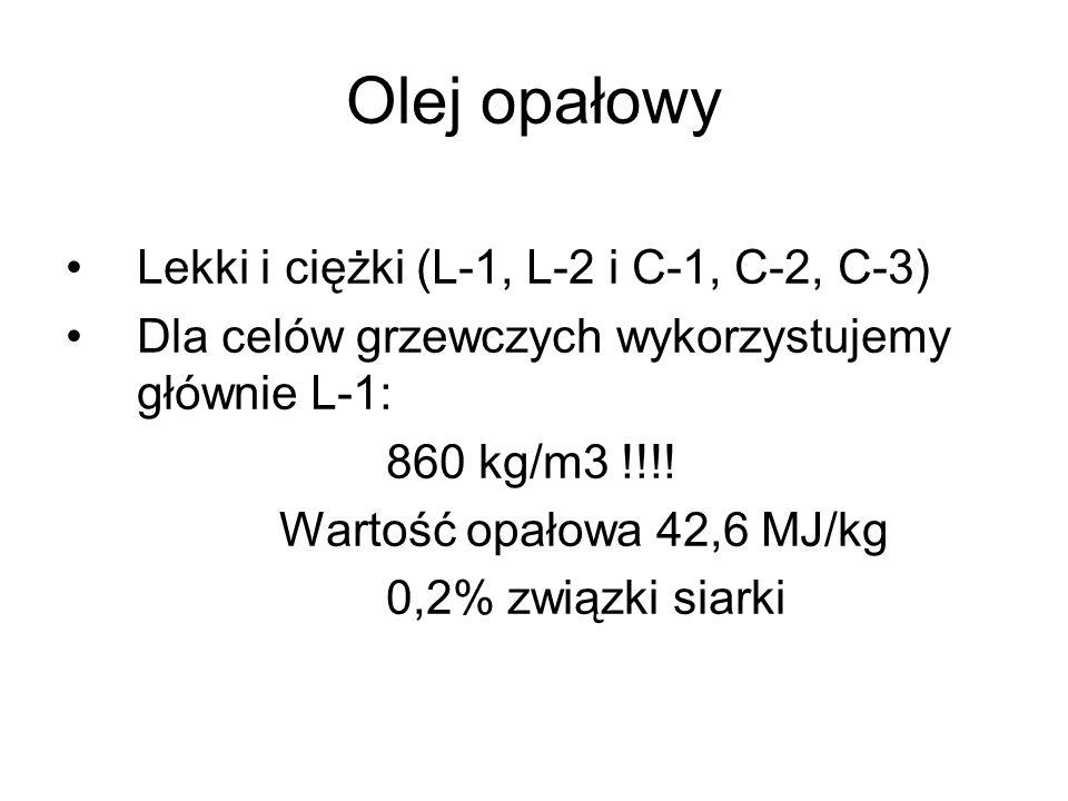 Olej opałowy Lekki i ciężki (L-1, L-2 i C-1, C-2, C-3)
