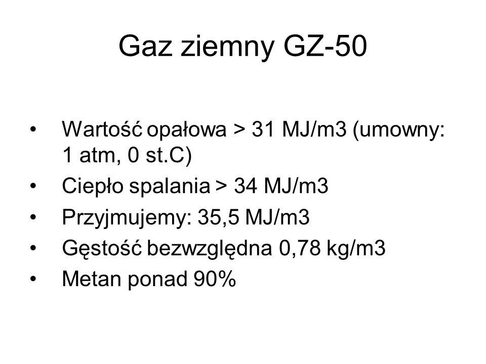 Gaz ziemny GZ-50 Wartość opałowa > 31 MJ/m3 (umowny: 1 atm, 0 st.C)