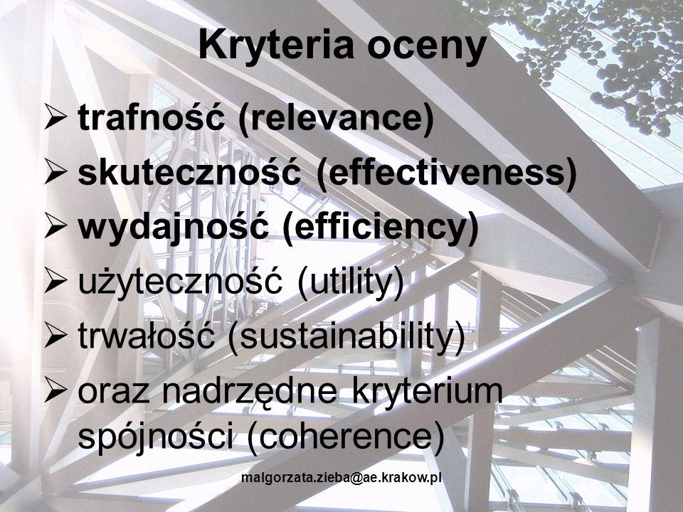 Kryteria oceny trafność (relevance) skuteczność (effectiveness)