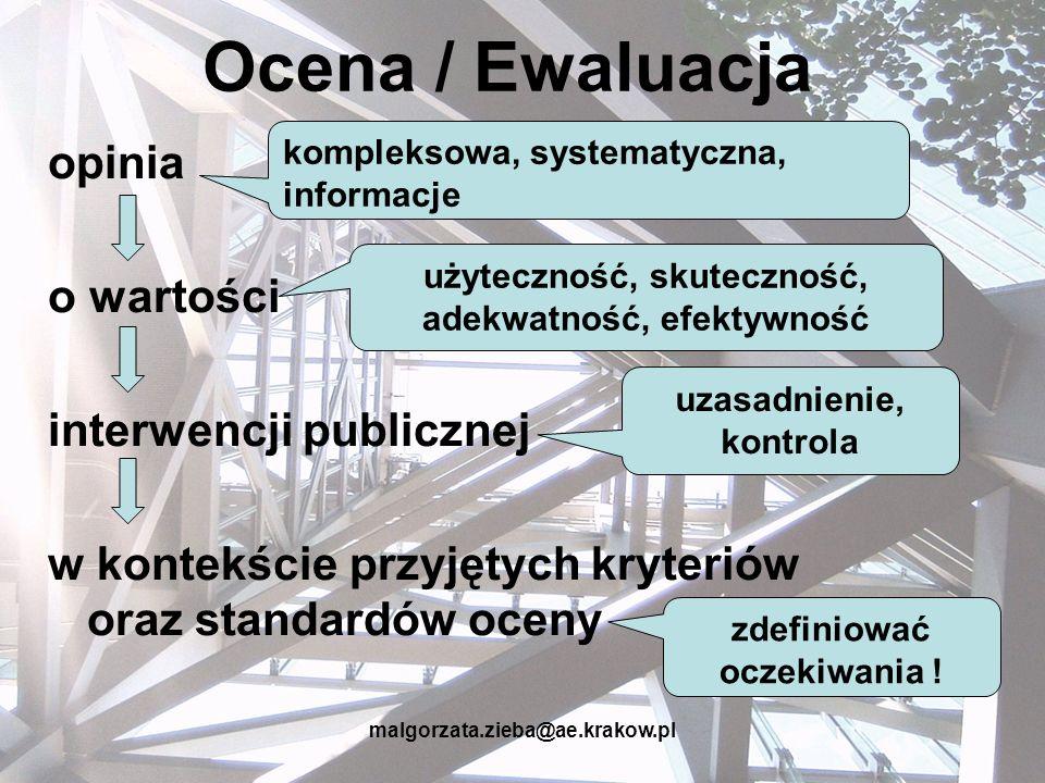 Ocena / Ewaluacja opinia o wartości interwencji publicznej