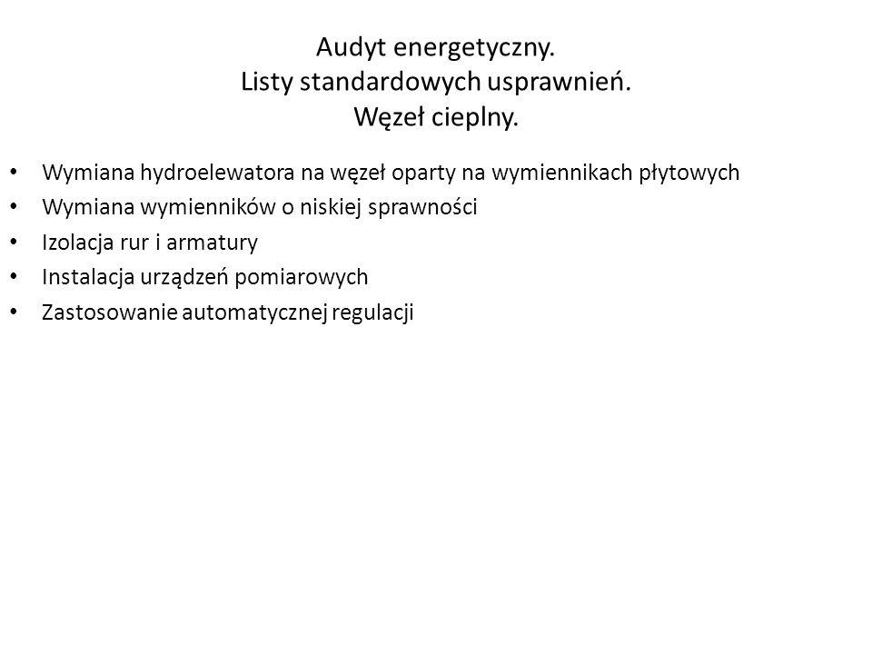 Audyt energetyczny. Listy standardowych usprawnień. Węzeł cieplny.