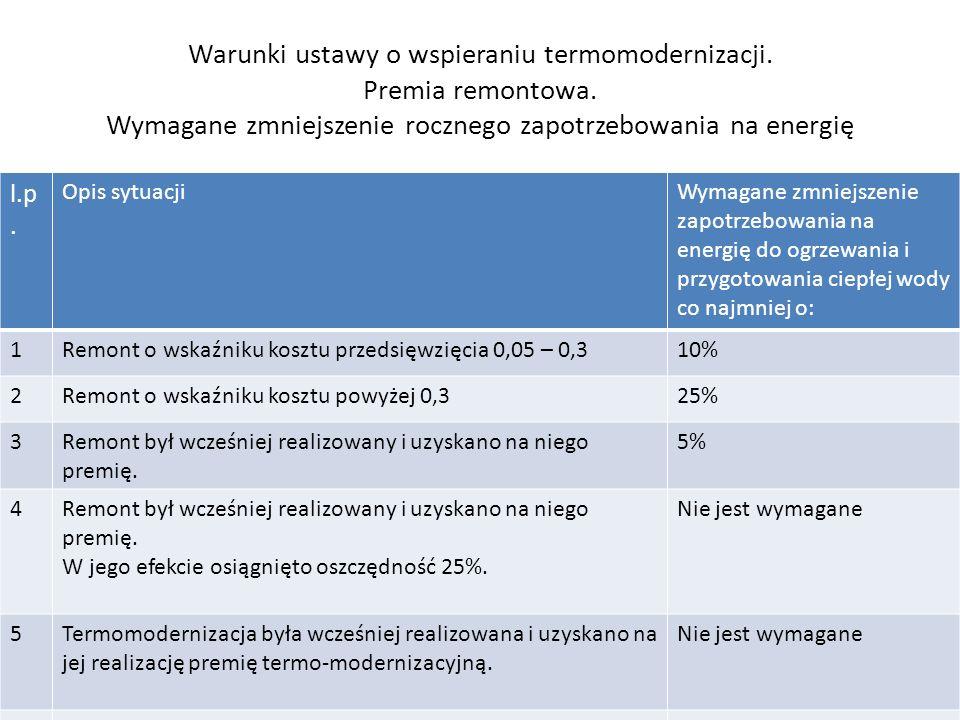 Warunki ustawy o wspieraniu termomodernizacji. Premia remontowa
