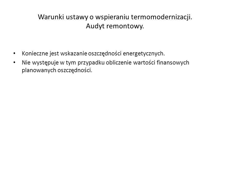 Warunki ustawy o wspieraniu termomodernizacji. Audyt remontowy.