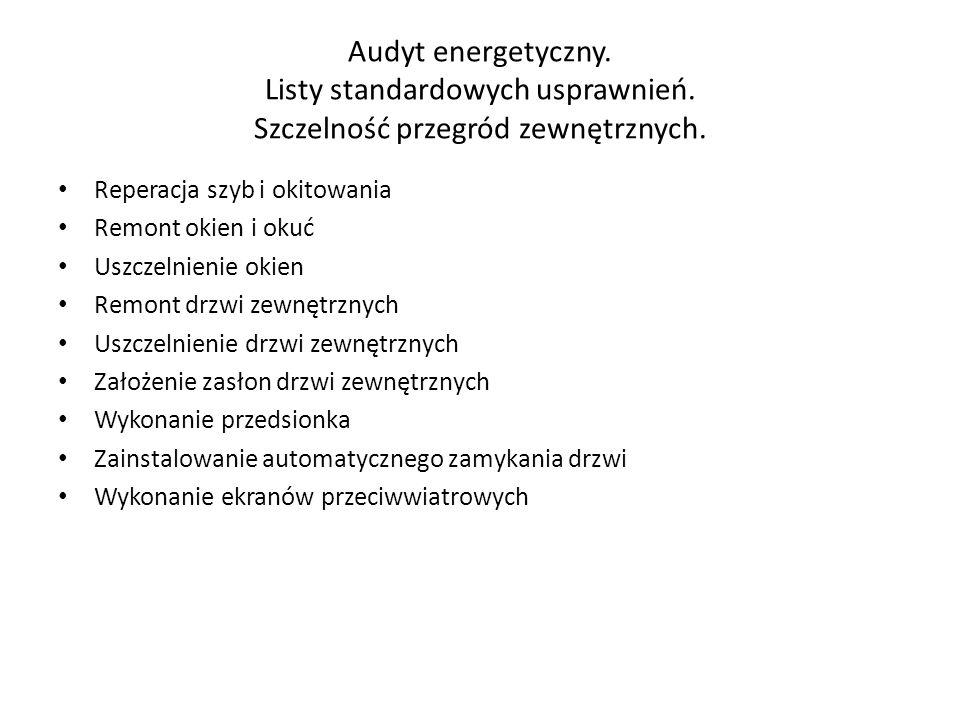 Audyt energetyczny. Listy standardowych usprawnień