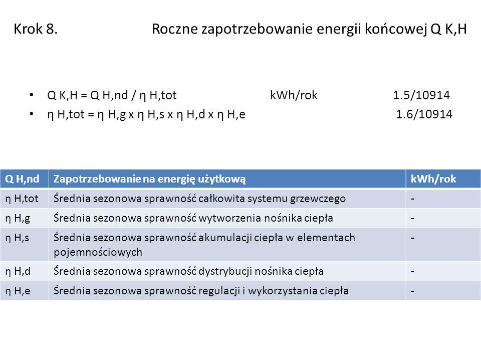 Krok 8. Roczne zapotrzebowanie energii końcowej Q K,H