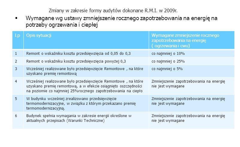 Zmiany w zakresie formy audytów dokonane R.M.I. w 2009r.