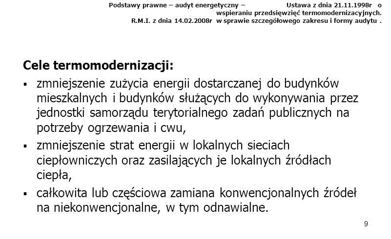 Cele termomodernizacji: