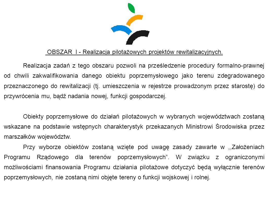 OBSZAR I - Realizacja pilotażowych projektów rewitalizacyjnych.