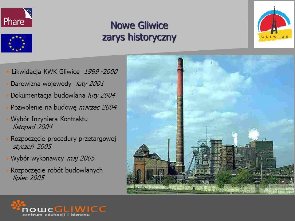 Nowe Gliwice zarys historyczny