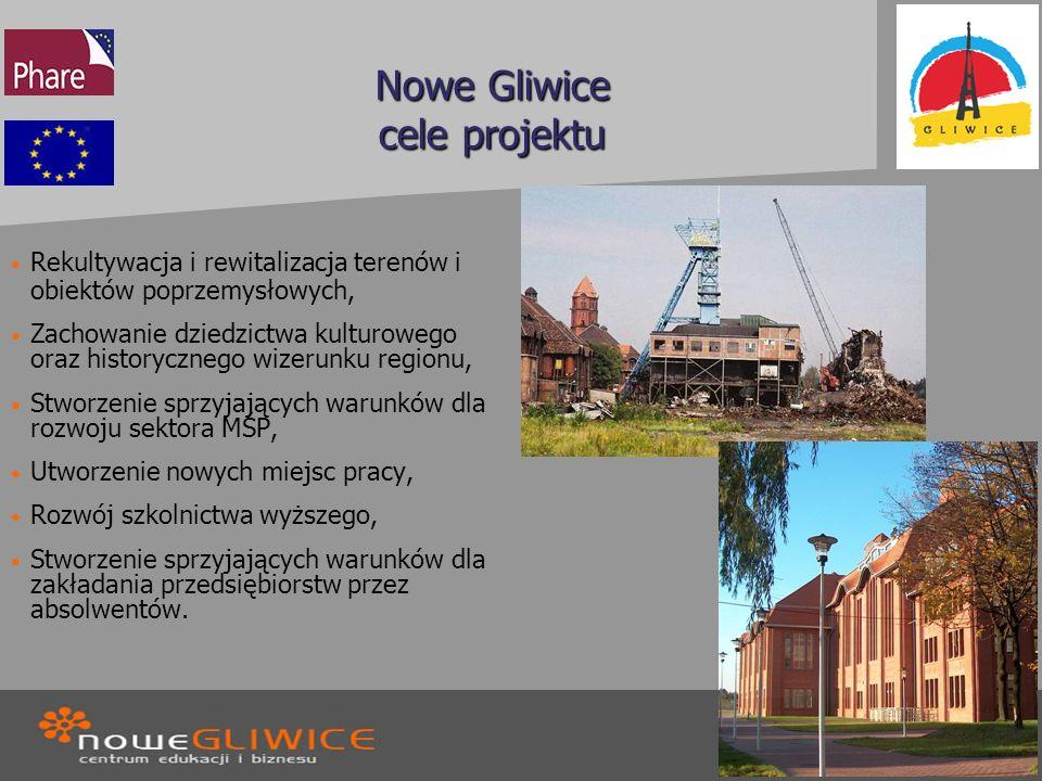 Nowe Gliwice cele projektu