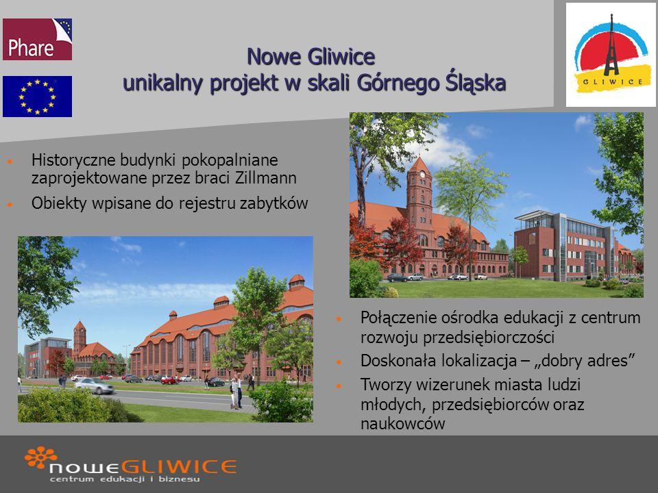Nowe Gliwice unikalny projekt w skali Górnego Śląska