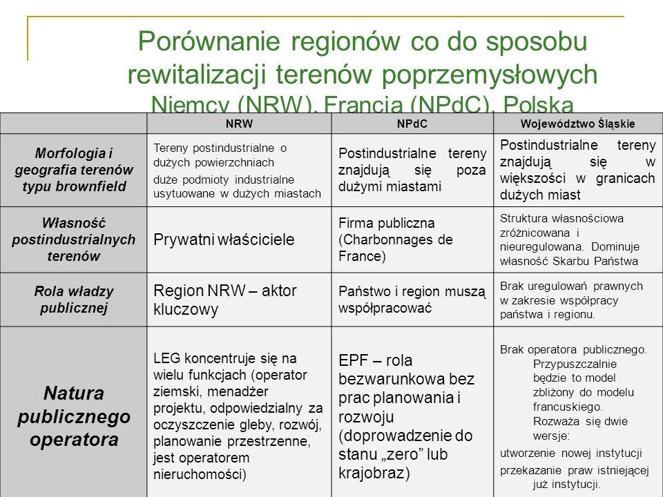 Porównanie regionów co do sposobu rewitalizacji terenów poprzemysłowych Niemcy (NRW), Francja (NPdC), Polska