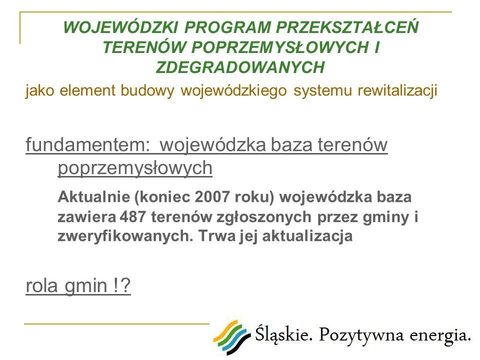 rola gmin ! fundamentem: wojewódzka baza terenów poprzemysłowych