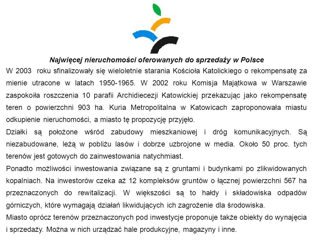 Najwięcej nieruchomości oferowanych do sprzedaży w Polsce
