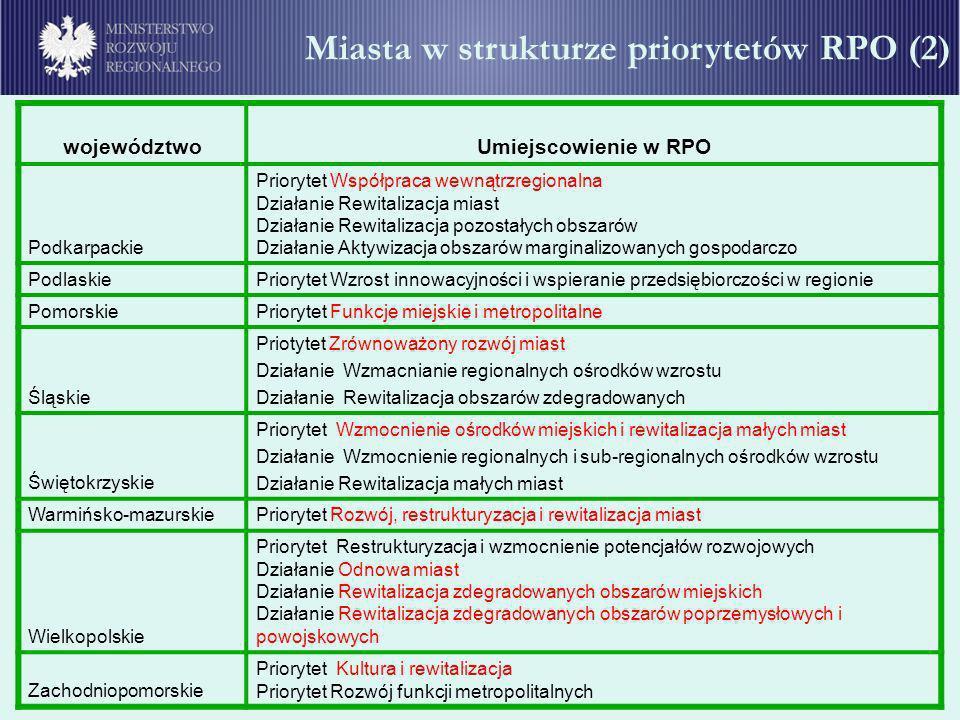 Miasta w strukturze priorytetów RPO (2)