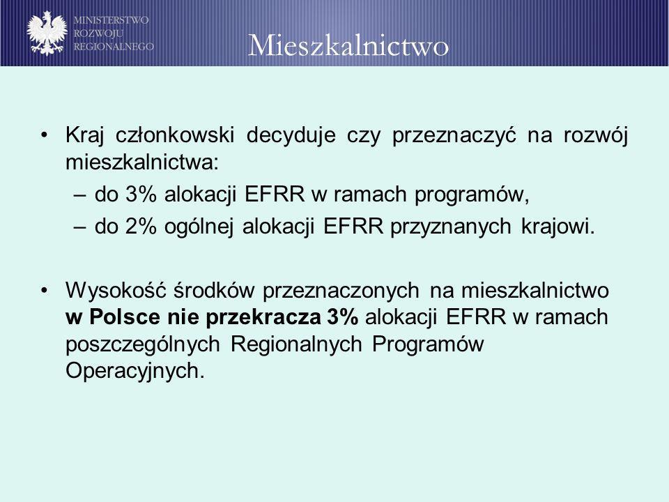 MieszkalnictwoKraj członkowski decyduje czy przeznaczyć na rozwój mieszkalnictwa: do 3% alokacji EFRR w ramach programów,