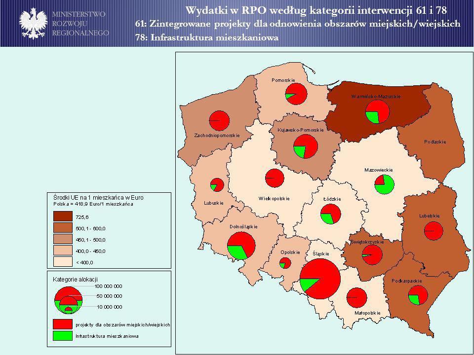 Wydatki w RPO według kategorii interwencji 61 i 78