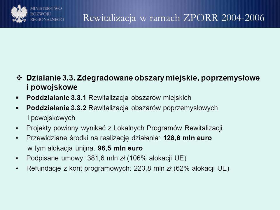 Rewitalizacja w ramach ZPORR 2004-2006
